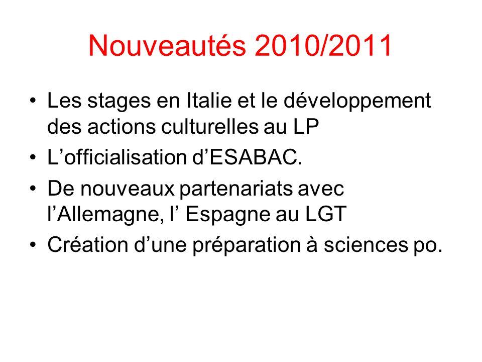 Nouveautés 2010/2011 Les stages en Italie et le développement des actions culturelles au LP Lofficialisation dESABAC. De nouveaux partenariats avec lA