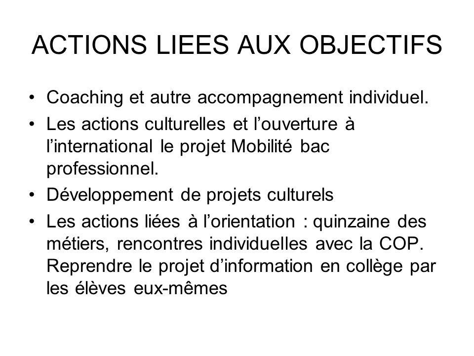 ACTIONS LIEES AUX OBJECTIFS Coaching et autre accompagnement individuel. Les actions culturelles et louverture à linternational le projet Mobilité bac