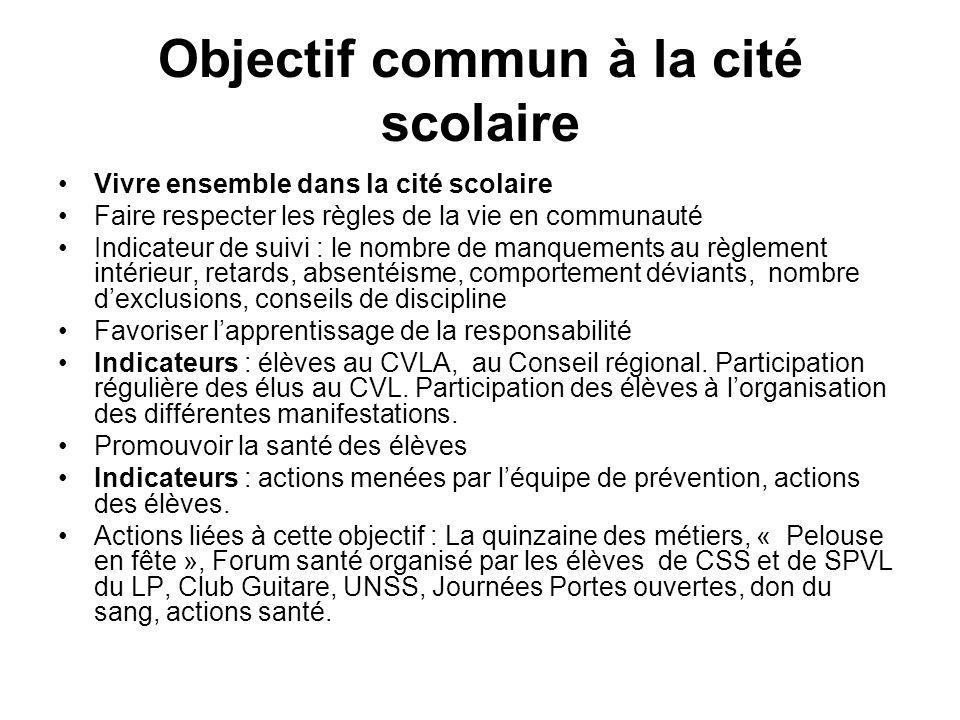 Objectif commun à la cité scolaire Vivre ensemble dans la cité scolaire Faire respecter les règles de la vie en communauté Indicateur de suivi : le no