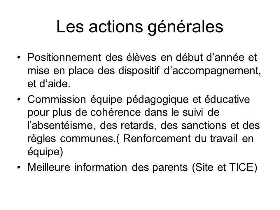 Les actions générales Positionnement des élèves en début dannée et mise en place des dispositif daccompagnement, et daide. Commission équipe pédagogiq