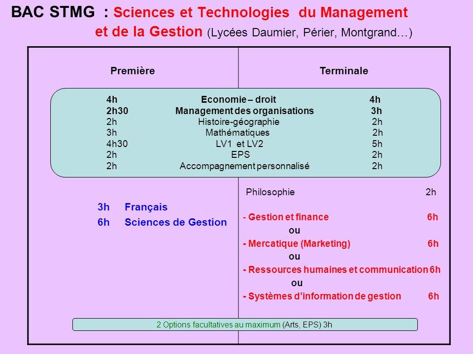 Première 3h Français 6h Sciences de Gestion Terminale Philosophie 2h - Gestion et finance 6h ou - Mercatique (Marketing) 6h ou - Ressources humaines e