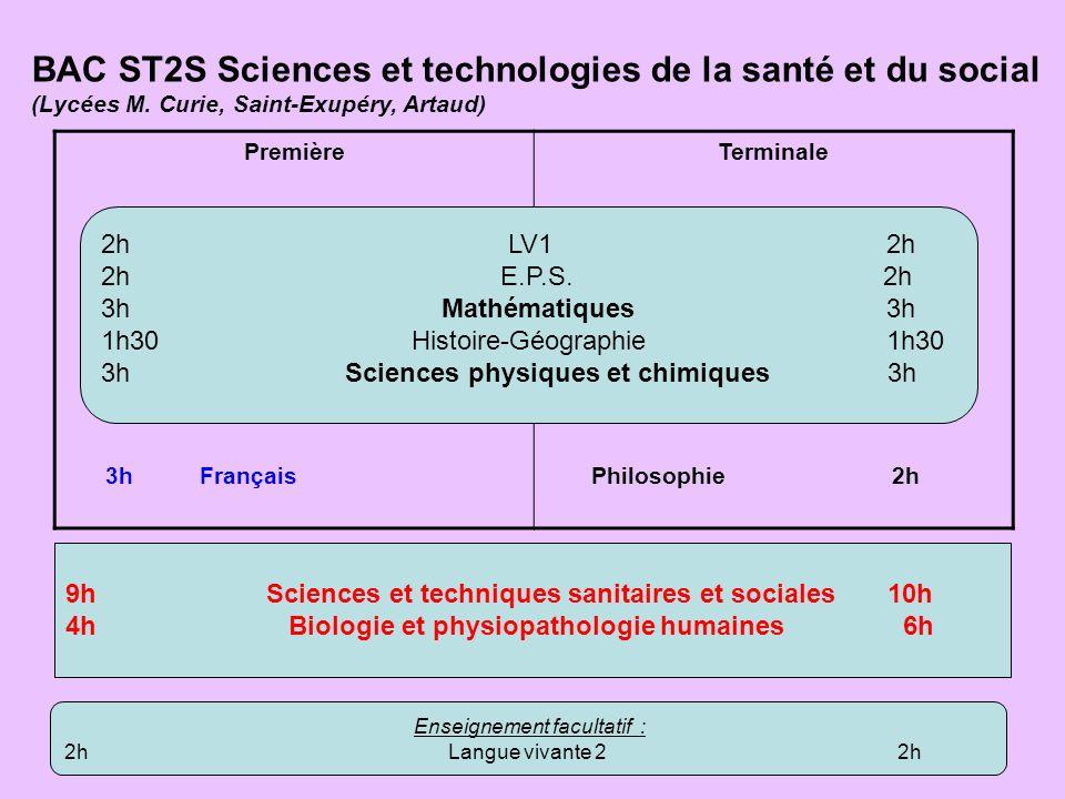 BAC ST2S Sciences et technologies de la santé et du social (Lycées M. Curie, Saint-Exupéry, Artaud) Première 3h Français Terminale Philosophie 2h 2h L