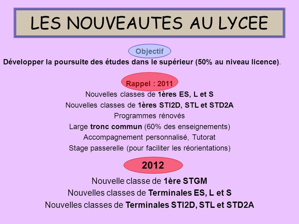 Première 3h Français 2h Histoire géographie Terminale Philosophie 2h 3h Langues vivantes 1 et 2 3h 2h E.P.S.
