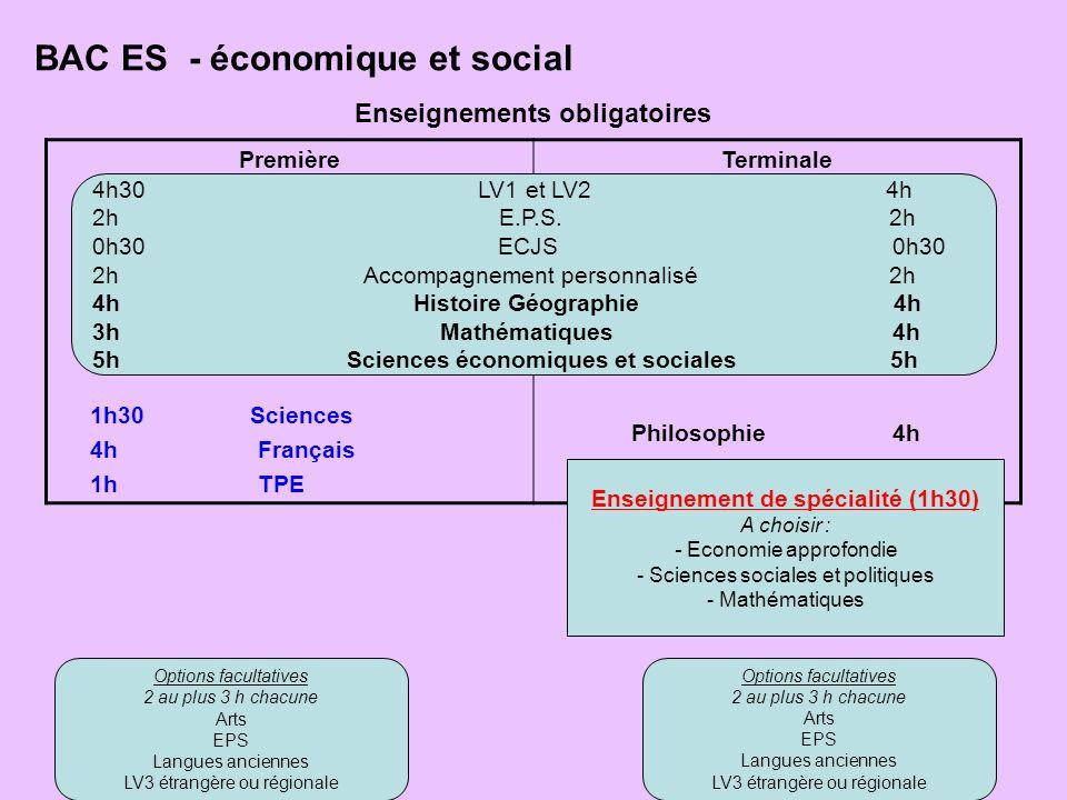 Première 1h30 Sciences 4h Français 1h TPE Terminale Philosophie 4h 4h30 LV1 et LV2 4h 2h E.P.S. 2h 0h30 ECJS 0h30 2h Accompagnement personnalisé 2h 4h