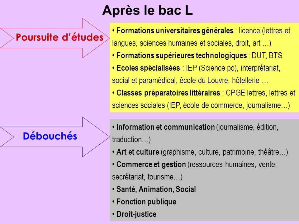 Après le bac L Poursuite détudes Formations universitaires générales : licence (lettres et langues, sciences humaines et sociales, droit, art …) Forma