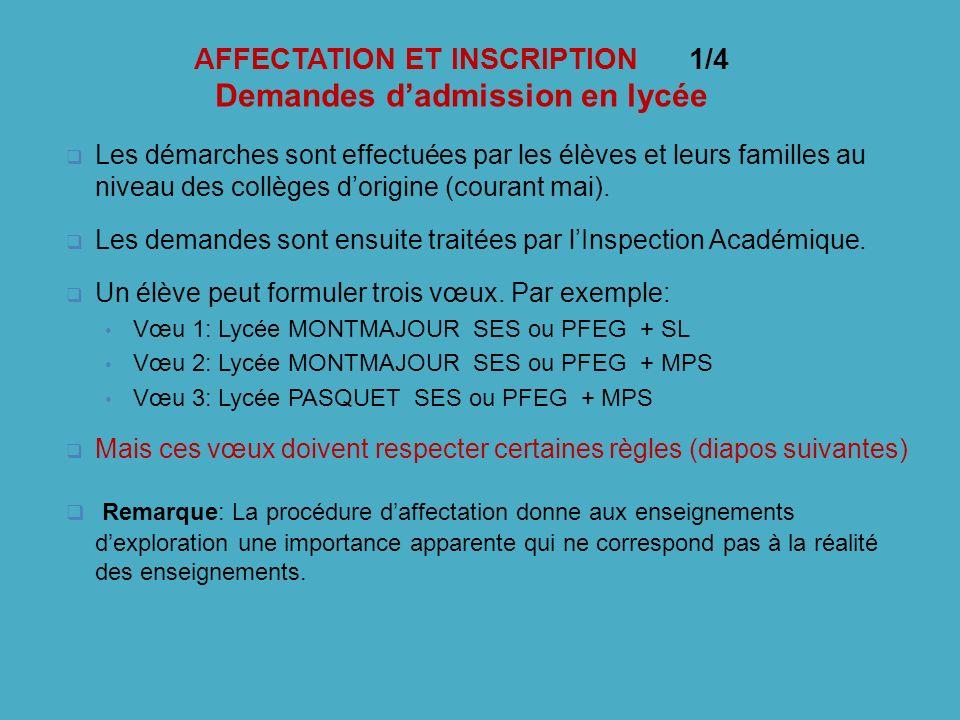 AFFECTATION ET INSCRIPTION 1/4 Demandes dadmission en lycée Les démarches sont effectuées par les élèves et leurs familles au niveau des collèges dori