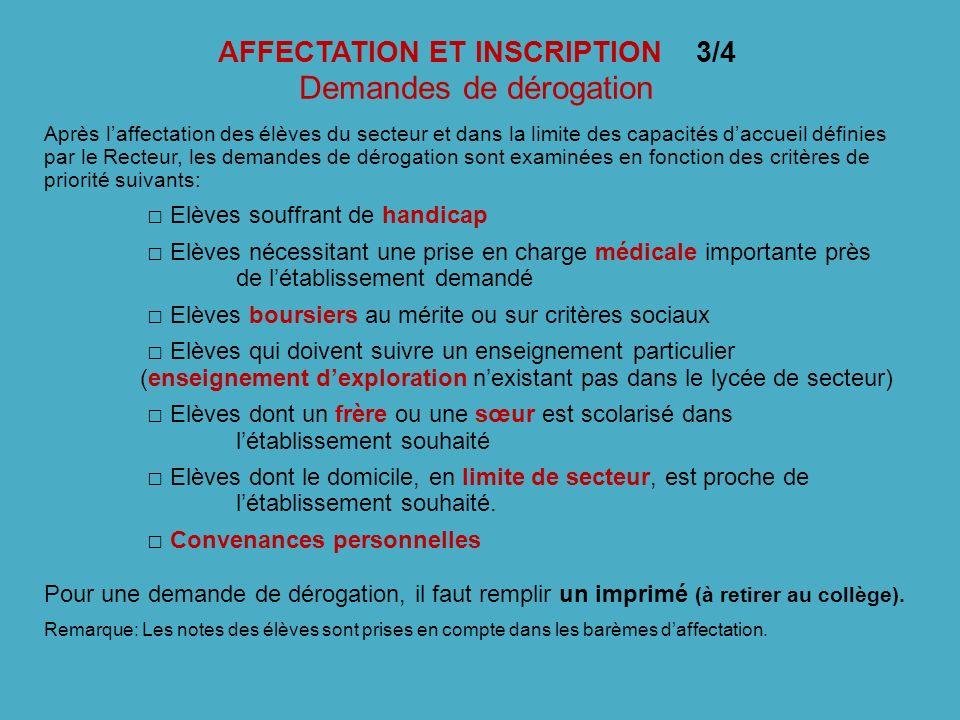 AFFECTATION ET INSCRIPTION 3/4 Demandes de dérogation Après laffectation des élèves du secteur et dans la limite des capacités daccueil définies par l