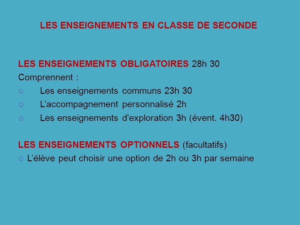 LES ENSEIGNEMENTS EN CLASSE DE SECONDE LES ENSEIGNEMENTS OBLIGATOIRES 28h 30 Comprennent : Les enseignements communs 23h 30 Laccompagnement personnali