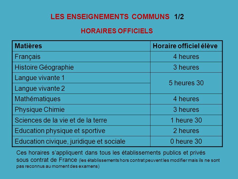LES ENSEIGNEMENTS COMMUNS 1/2 MatièresHoraire officiel élève Français4 heures Histoire Géographie3 heures Langue vivante 1 5 heures 30 Langue vivante
