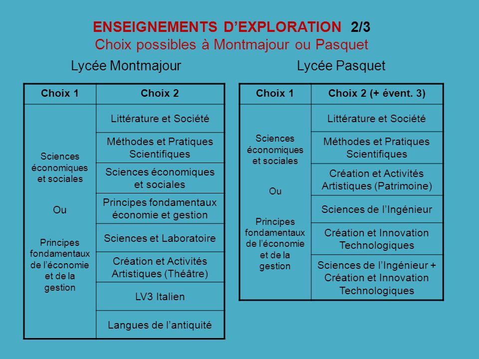 ENSEIGNEMENTS DEXPLORATION 2/3 Choix possibles à Montmajour ou Pasquet Choix 1Choix 2 Sciences économiques et sociales Ou Principes fondamentaux de lé