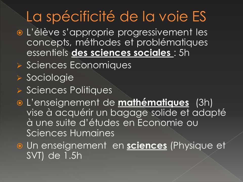 Travaux Personnels Encadrés Français Enseignement Scientifique (phy-svt)