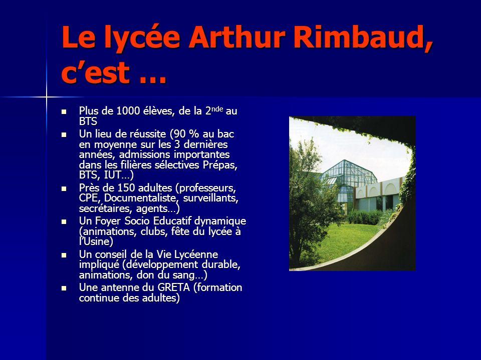Le lycée Arthur Rimbaud, cest … Plus de 1000 élèves, de la 2 nde au BTS Plus de 1000 élèves, de la 2 nde au BTS Un lieu de réussite (90 % au bac en mo