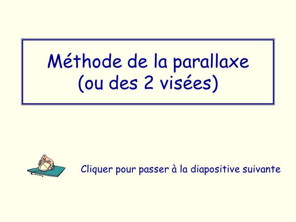 Méthode de la parallaxe (ou des 2 visées) Cliquer pour passer à la diapositive suivante
