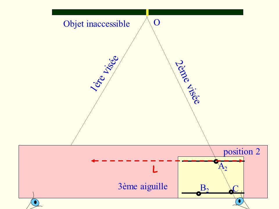 position 1 paillasse planche 1ère aiguille 2ème aiguille O Objet inaccessible A1A1 B1B1 A2A2 B2B2 C position 2 L 1ère visée 2ème visée 3ème aiguille