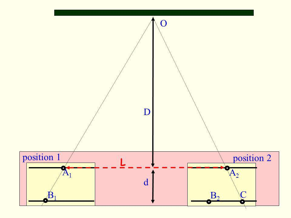 D d O A1A1 A2A2 L B1B1 position 1 position 2 B2B2 C
