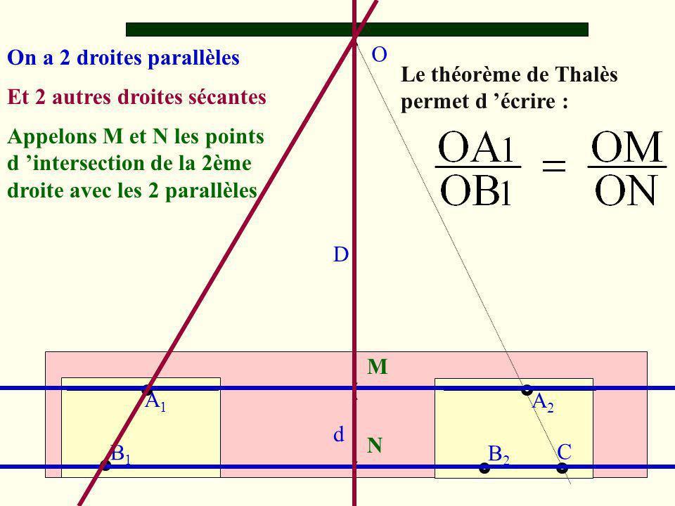 D d O A1A1 A2A2 B1B1 B2B2 C On a 2 droites parallèles Et 2 autres droites sécantes Le théorème de Thalès permet d écrire : Appelons M et N les points d intersection de la 2ème droite avec les 2 parallèles M N