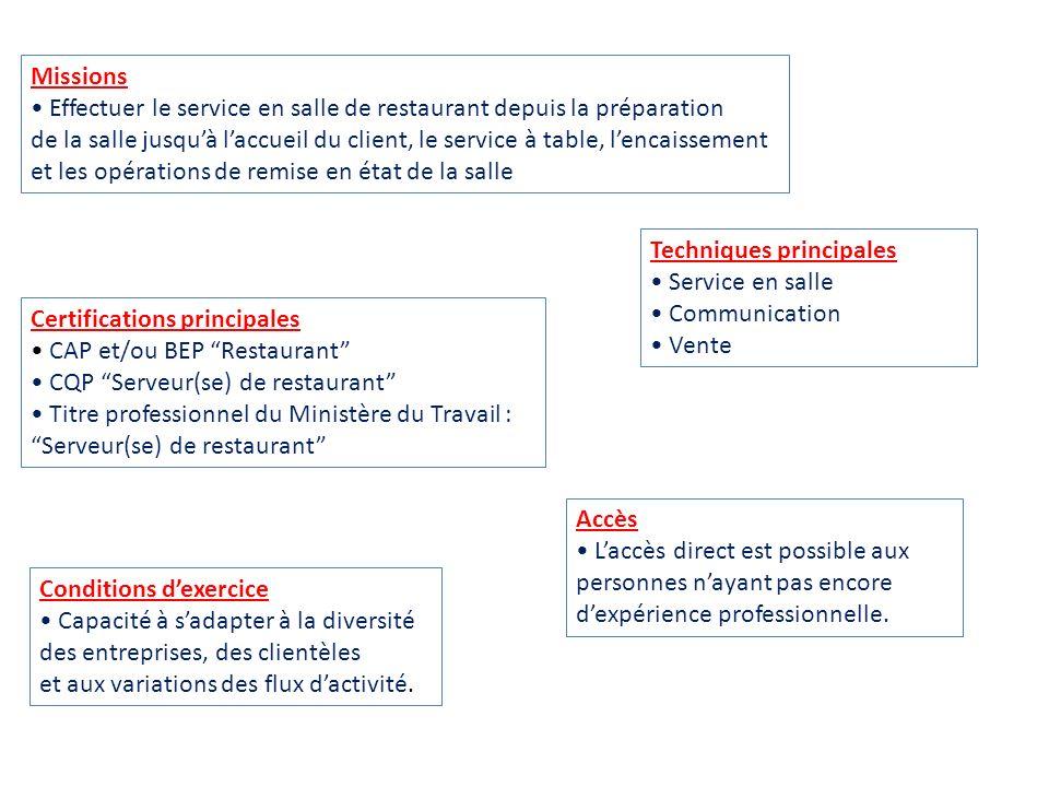 Missions Effectuer le service en salle de restaurant depuis la préparation de la salle jusquà laccueil du client, le service à table, lencaissement et