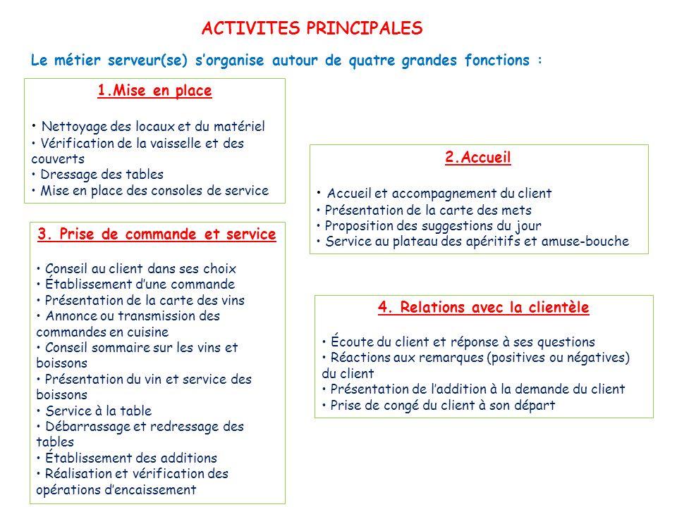 ACTIVITES PRINCIPALES Le métier serveur(se) sorganise autour de quatre grandes fonctions : 1.Mise en place Nettoyage des locaux et du matériel Vérific