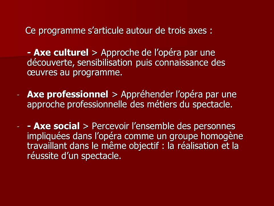 Ce programme sarticule autour de trois axes : Ce programme sarticule autour de trois axes : - Axe culturel > Approche de lopéra par une découverte, sensibilisation puis connaissance des œuvres au programme.