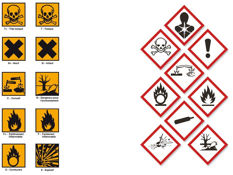 DANGER DEXPLOSION Ces produits peuvent exploser au contact dune flamme, dune étincelle, délectricité statistique, sous leffet de la chaleur, dun choc, de frottement… Exemple: acide picrique sec