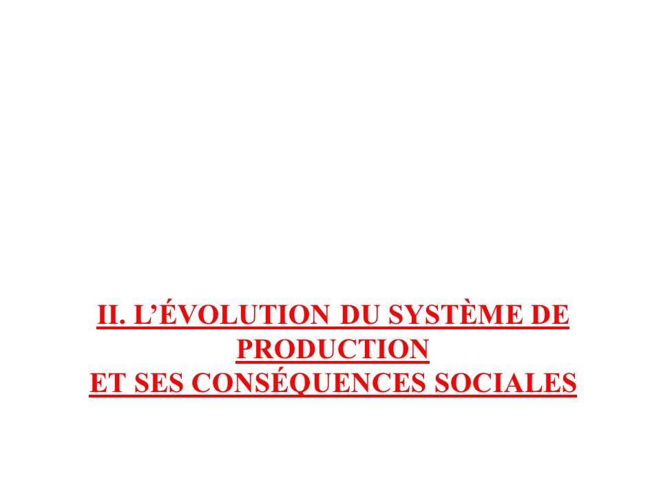 II. LÉVOLUTION DU SYSTÈME DE PRODUCTION ET SES CONSÉQUENCES SOCIALES