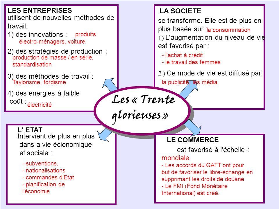 LES ENTREPRISES LA SOCIETE L' ETAT LE COMMERCE utilisent de nouvelles méthodes de travail: 1) des innovations : 2) des stratégies de production : 3) d