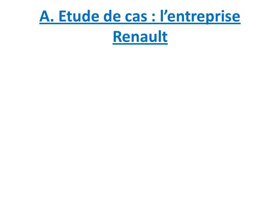 A. Etude de cas : lentreprise Renault