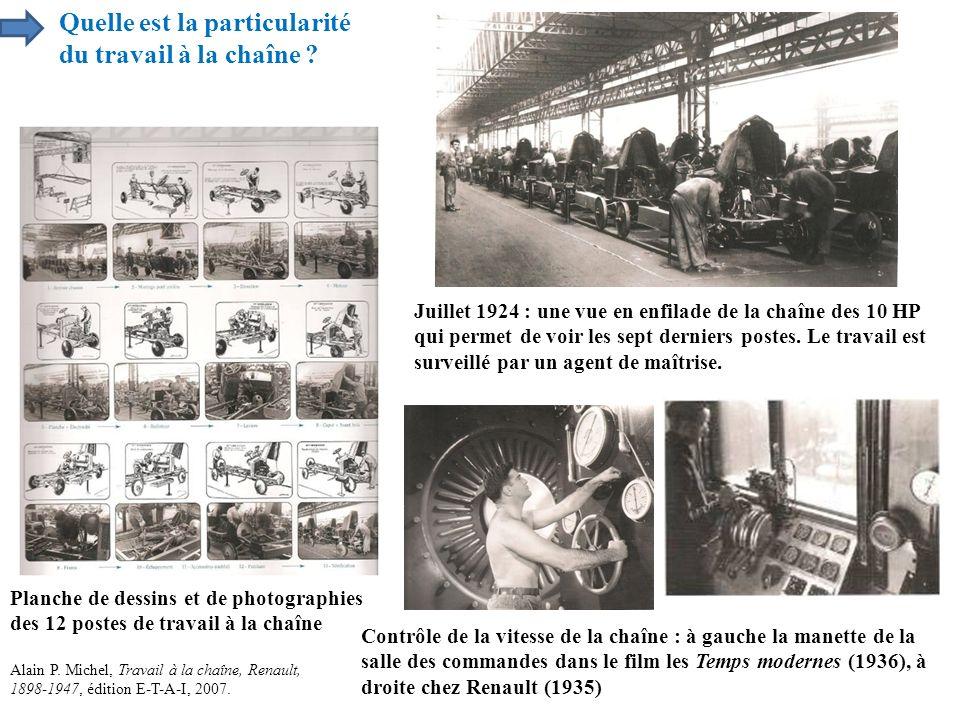 Juillet 1924 : une vue en enfilade de la chaîne des 10 HP qui permet de voir les sept derniers postes. Le travail est surveillé par un agent de maîtri
