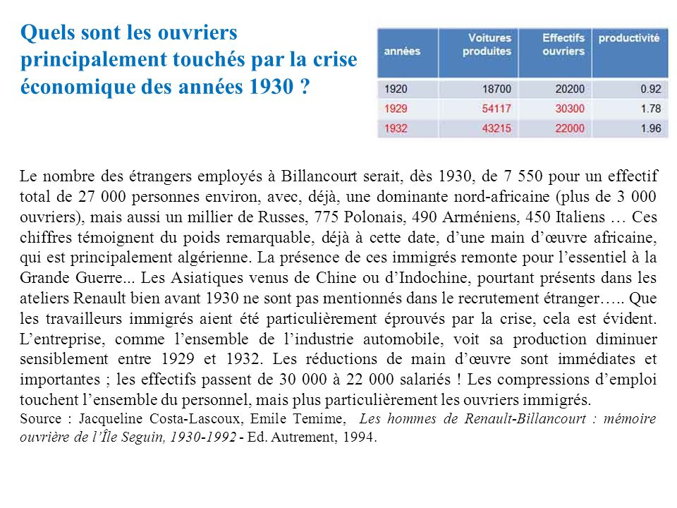 Quels sont les ouvriers principalement touchés par la crise économique des années 1930 ? Le nombre des étrangers employés à Billancourt serait, dès 19