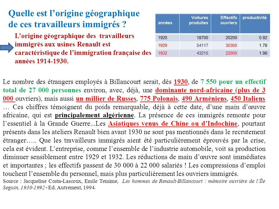 Le nombre des étrangers employés à Billancourt serait, dès 1930, de 7 550 pour un effectif total de 27 000 personnes environ, avec, déjà, une dominant