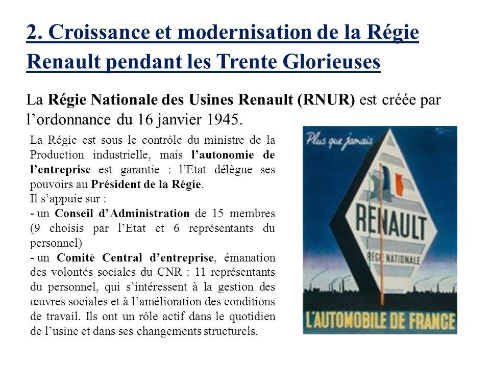 2. Croissance et modernisation de la Régie Renault pendant les Trente Glorieuses La Régie Nationale des Usines Renault (RNUR) est créée par lordonnanc