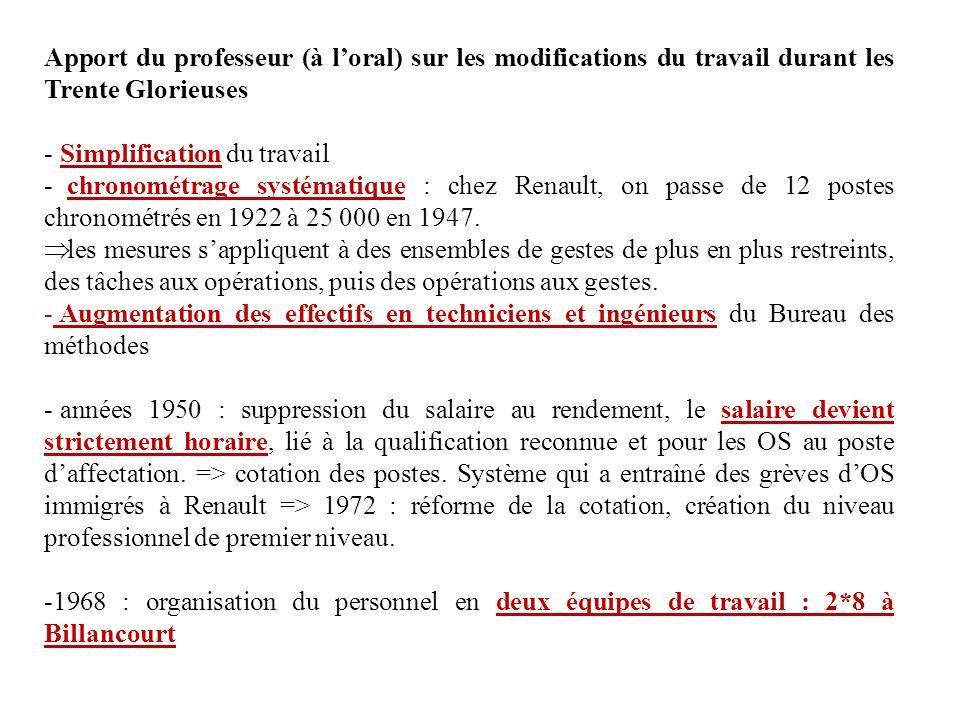 Apport du professeur (à loral) sur les modifications du travail durant les Trente Glorieuses - Simplification du travail - chronométrage systématique
