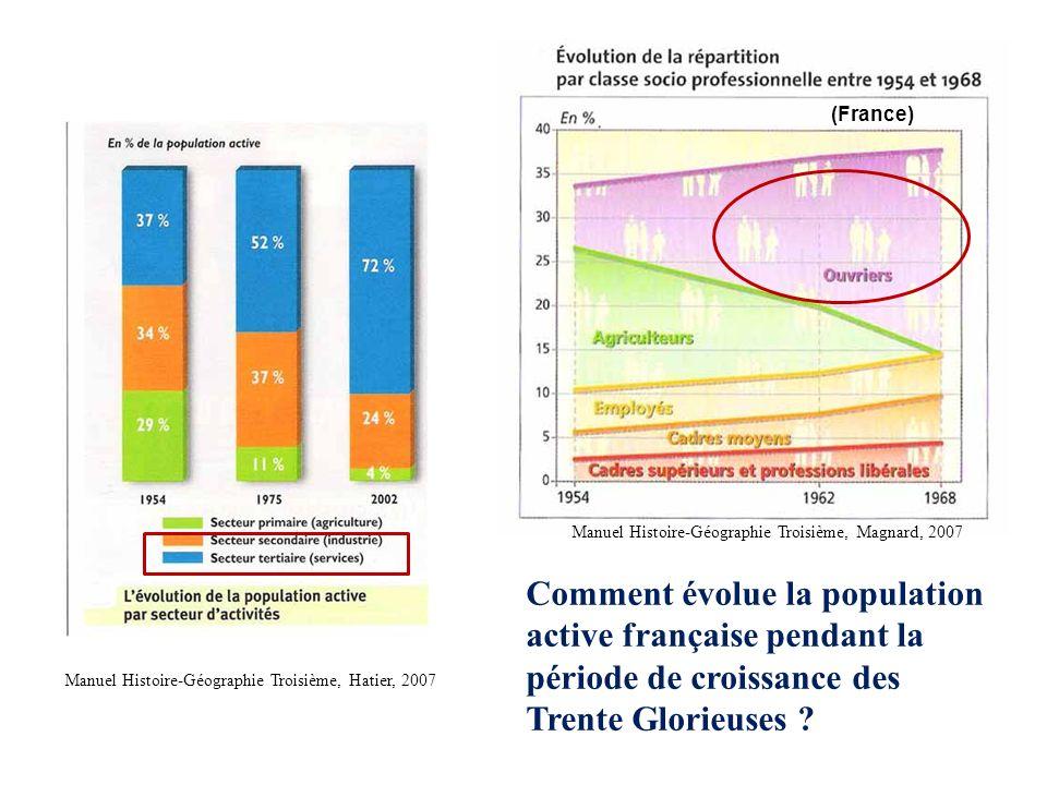 Manuel Histoire-Géographie Troisième, Magnard, 2007 (France) Manuel Histoire-Géographie Troisième, Hatier, 2007 Comment évolue la population active fr