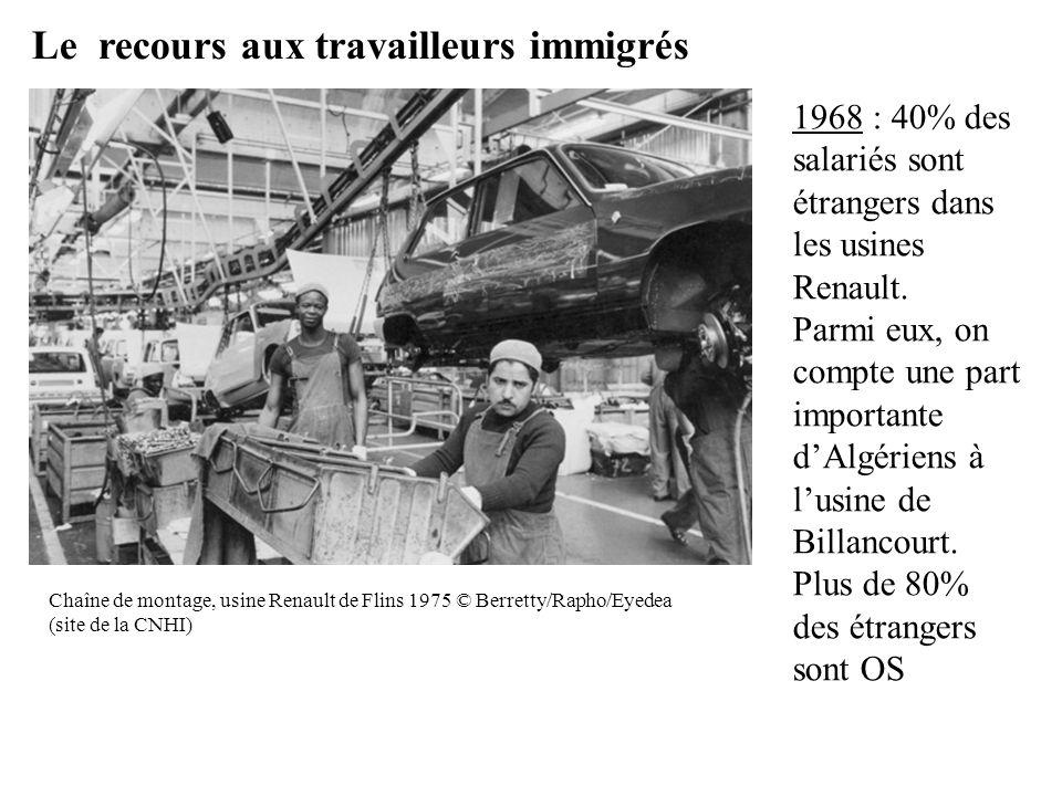 Chaîne de montage, usine Renault de Flins 1975 © Berretty/Rapho/Eyedea (site de la CNHI) Le recours aux travailleurs immigrés 1968 : 40% des salariés