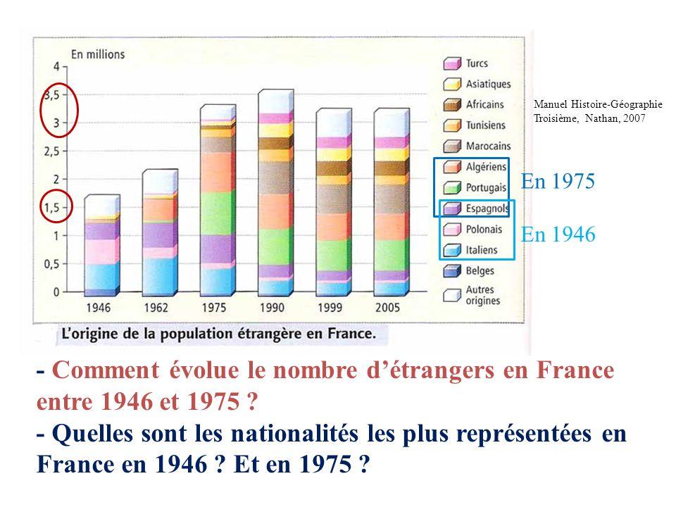 Manuel Histoire-Géographie Troisième, Nathan, 2007 - Comment évolue le nombre détrangers en France entre 1946 et 1975 ? - Quelles sont les nationalité