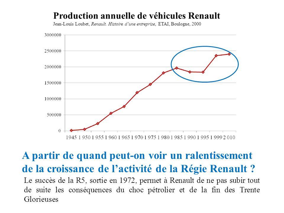 Production annuelle de véhicules Renault Jean-Louis Loubet, Renault. Histoire dune entreprise, ETAI, Boulogne, 2000 A partir de quand peut-on voir un