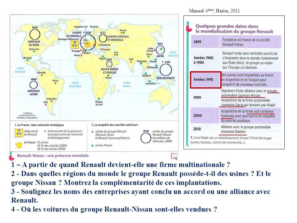 Manuel 4 ème, Hatier, 2011 1 – A partir de quand Renault devient-elle une firme multinationale ? 2 - Dans quelles régions du monde le groupe Renault p