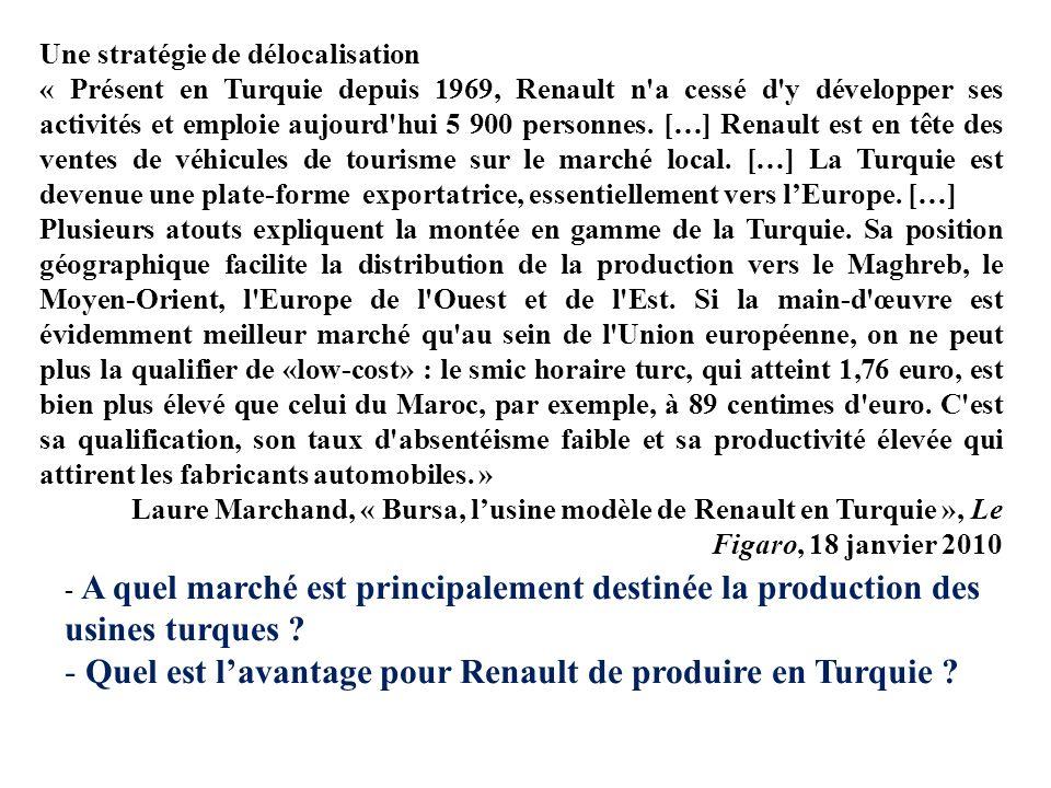Une stratégie de délocalisation « Présent en Turquie depuis 1969, Renault n'a cessé d'y développer ses activités et emploie aujourd'hui 5 900 personne
