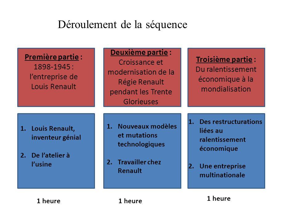 Répartition des effectifs par catégories Quelles sont les conséquences de cette nouvelle organisation du travail chez Renault sur les effectifs des différentes catégories de salariés .