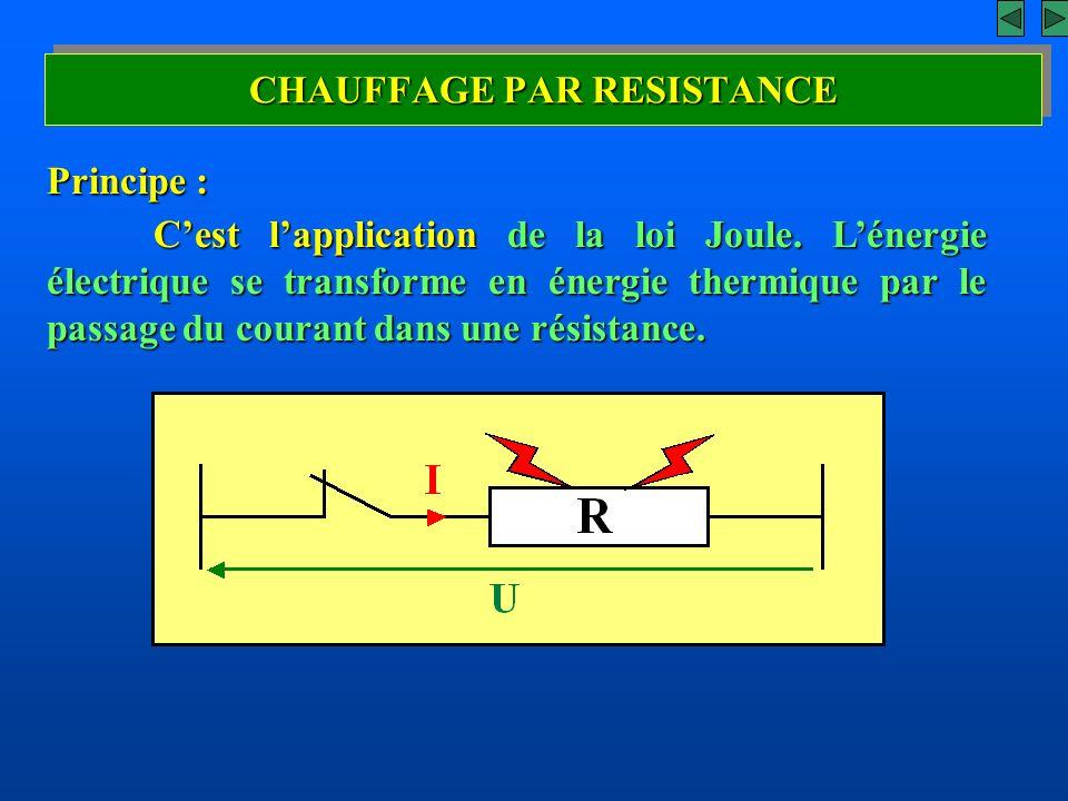 CHAUFFAGE PAR RESISTANCE Cest lapplication de la loi Joule. Lénergie électrique se transforme en énergie thermique par le passage du courant dans une