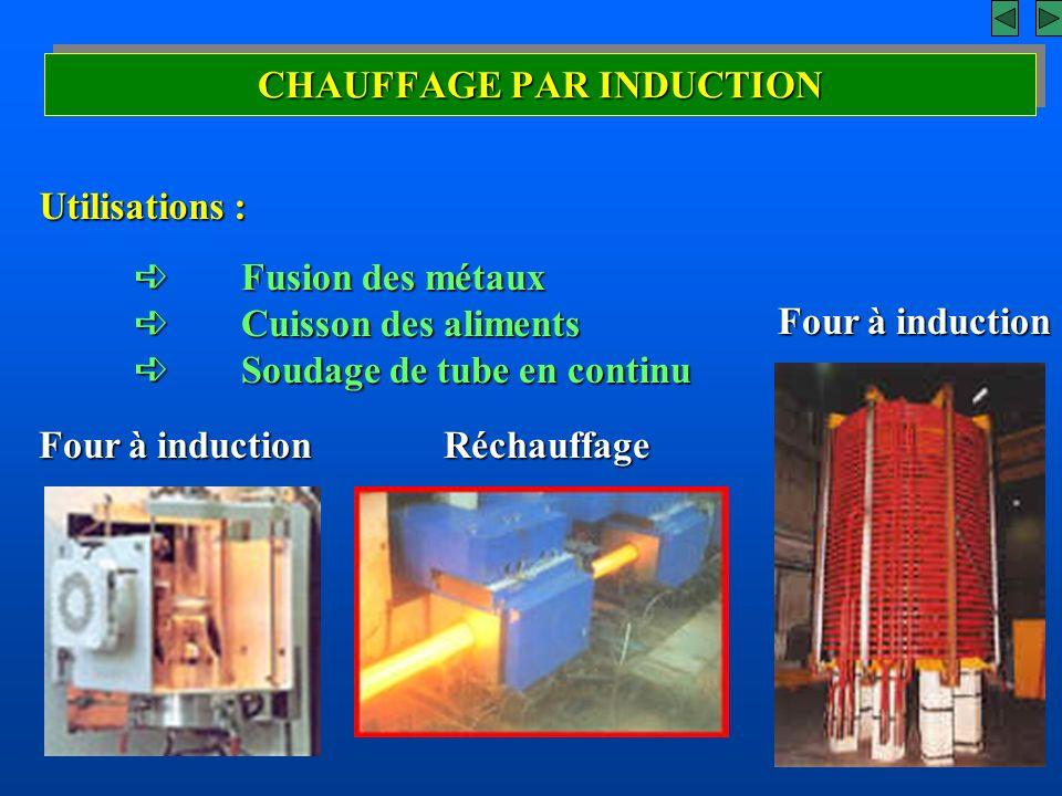 CHAUFFAGE PAR INDUCTION Utilisations : Four à induction Fusion des métaux Fusion des métaux Cuisson des aliments Cuisson des aliments Soudage de tube