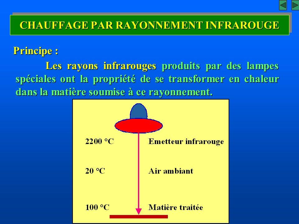 CHAUFFAGE PAR RAYONNEMENT INFRAROUGE Principe : Les rayons infrarouges produits par des lampes spéciales ont la propriété de se transformer en chaleur