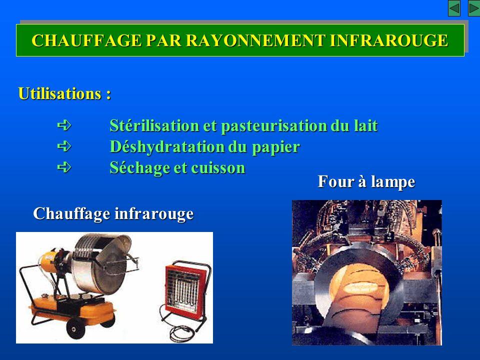 CHAUFFAGE PAR RAYONNEMENT INFRAROUGE Utilisations : Four à lampe Chauffage infrarouge Stérilisation et pasteurisation du lait Stérilisation et pasteur