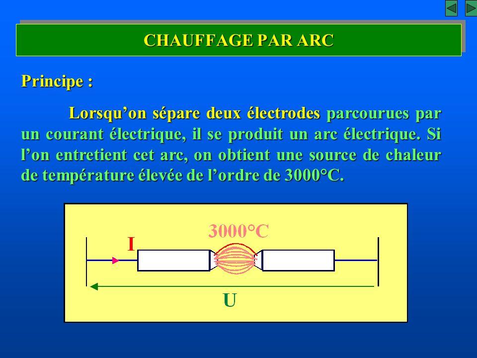 CHAUFFAGE PAR ARC Principe : Lorsquon sépare deux électrodes parcourues par un courant électrique, il se produit un arc électrique. Si lon entretient