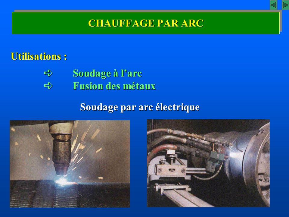 CHAUFFAGE PAR ARC Utilisations : Soudage à larc Soudage à larc Fusion des métaux Fusion des métaux Soudage par arc électrique