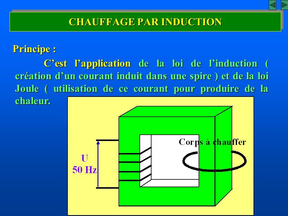 CHAUFFAGE PAR INDUCTION Principe : Cest lapplication de la loi de linduction ( création dun courant induit dans une spire ) et de la loi Joule ( utili