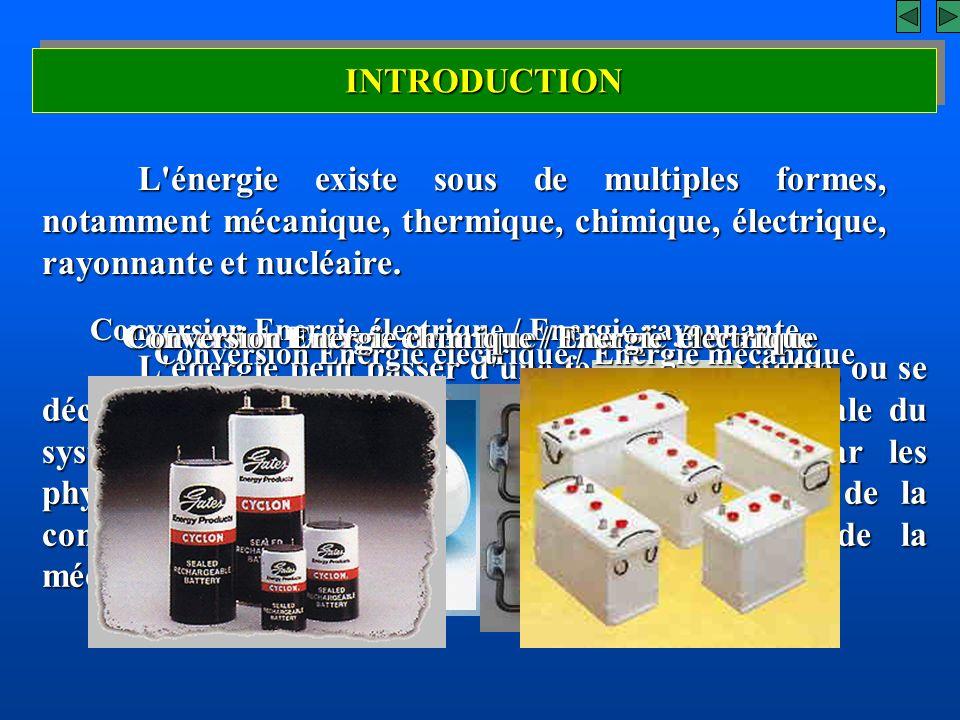 L'énergie peut passer d'une forme à une autre, ou se décomposer en plusieurs formes, mais l'énergie totale du système demeure constante. Mis en éviden