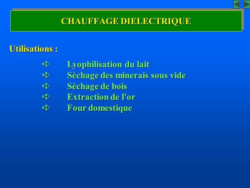 CHAUFFAGE DIELECTRIQUE Utilisations : Lyophilisation du lait Lyophilisation du lait Séchage des minerais sous vide Séchage des minerais sous vide Séch