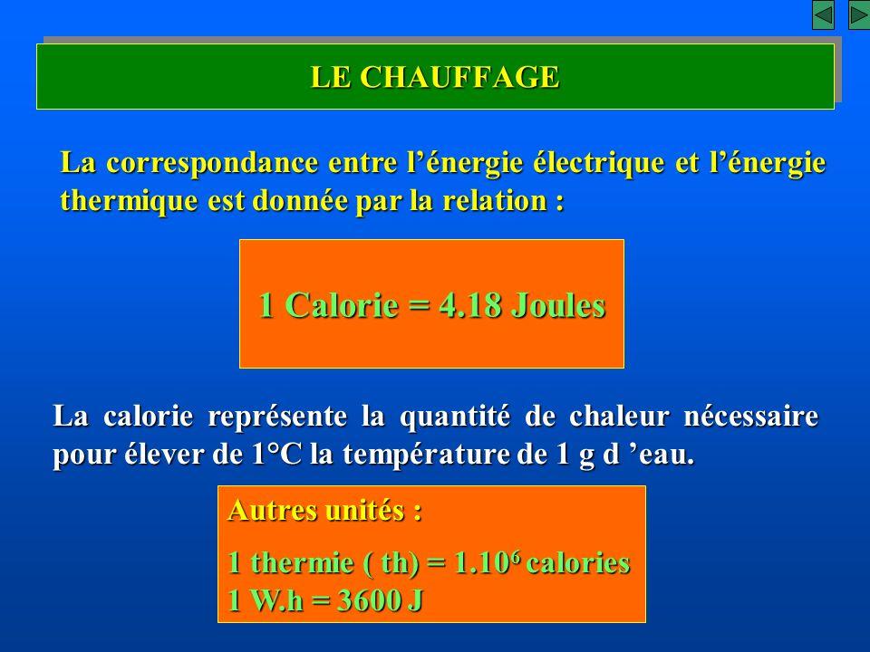LE CHAUFFAGE La correspondance entre lénergie électrique et lénergie thermique est donnée par la relation : 1 Calorie = 4.18 Joules La calorie représe