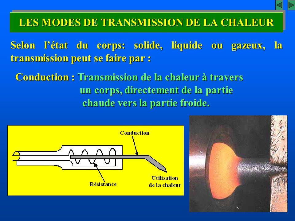 LES MODES DE TRANSMISSION DE LA CHALEUR Selon létat du corps: solide, liquide ou gazeux, la transmission peut se faire par : Conduction : Transmission